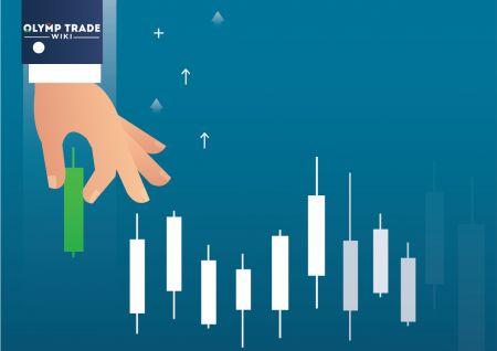 Comment passer votre journée de trading lorsque le marché est plat chez ExpertOption