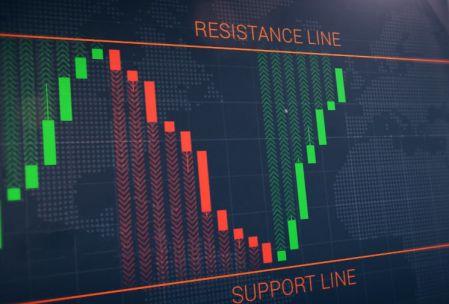 Stratégie de ligne de rebond sur la plateforme ExpertOption